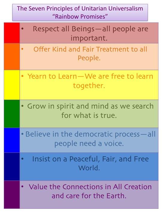 Seven Principles Image.001